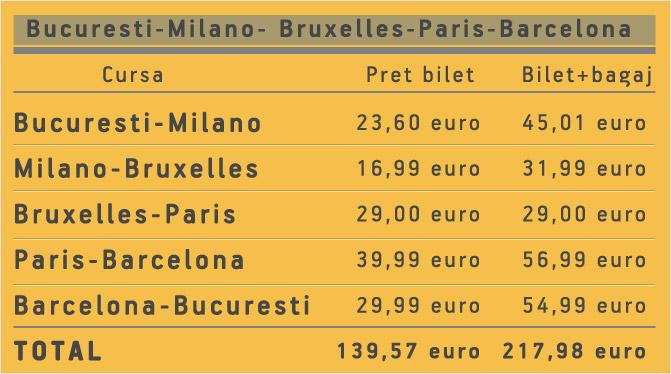 plan-150-euro-tabel-2