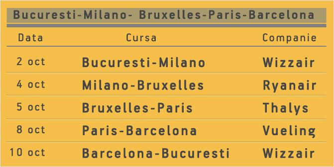 plan-150-euro-tabel