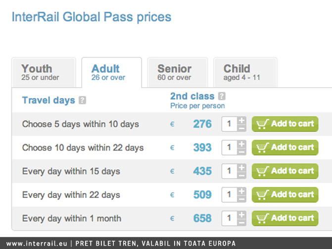 pret-bilet-tren-interrail-europa