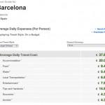 preturi-barcelona-2