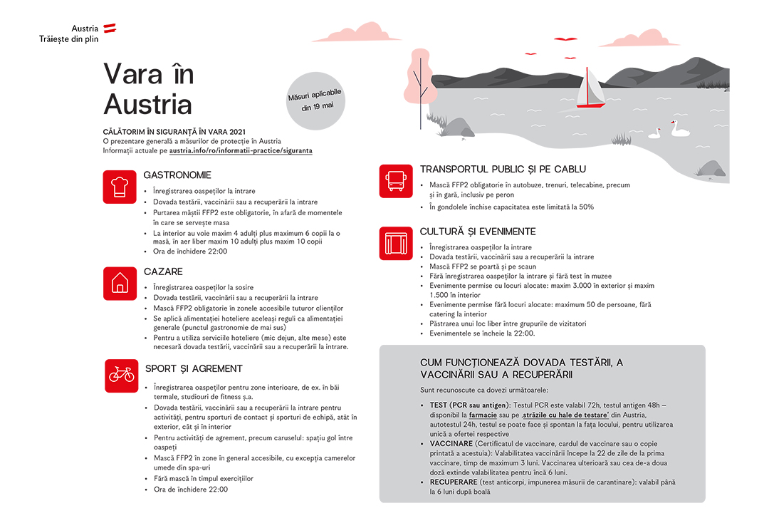 reguli-austria